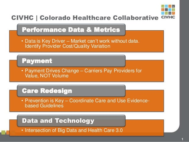 CIVHC | Colorado Healthcare Collaborative• Data is Key Driver – Market can't work without data.Identify Provider Cost/Qual...