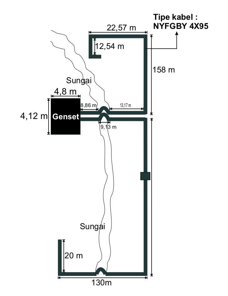 Tipe kabel :                           22,57 m          NYFGBY 4X95                     12,54 m                           ...
