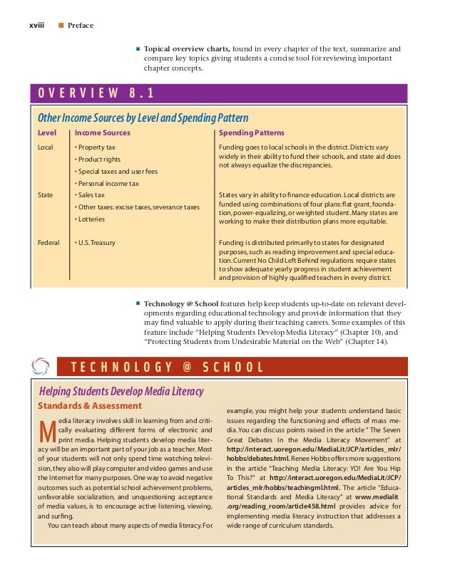 ■ Taking Issue charts present controversial issues in the field of education, offering arguments on both sides of a questio...