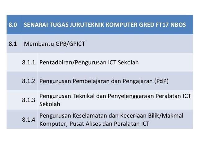 TUGASAN UMUM GURU PENYELARAS ICT /