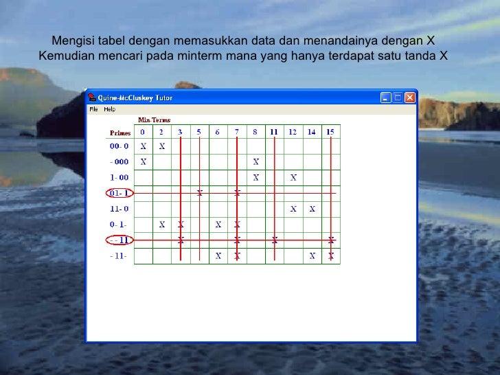 Mengisi tabel dengan memasukkan data dan menandainya dengan X Kemudian mencari pada minterm mana yang hanya terdapat satu ...