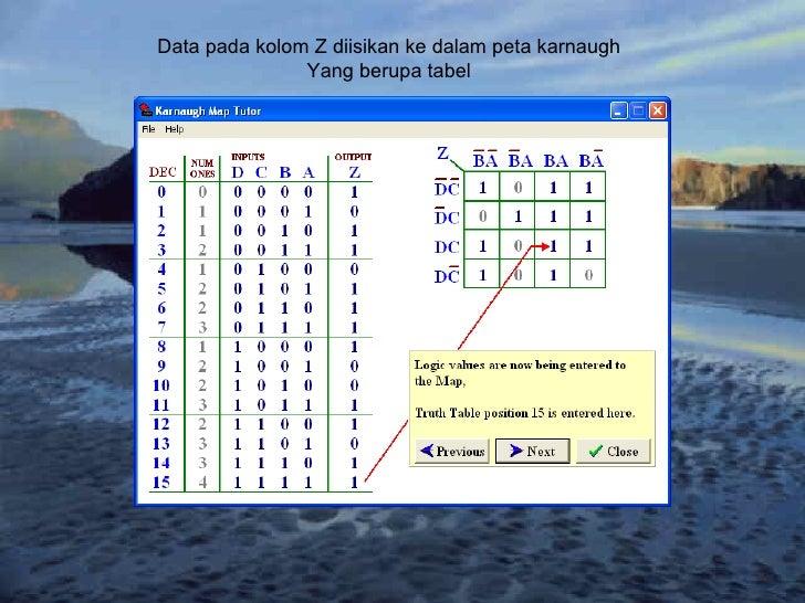 Data pada kolom Z diisikan ke dalam peta karnaugh Yang berupa tabel