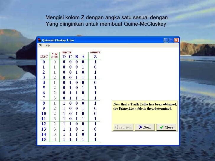 Mengisi kolom Z dengan angka satu sesuai dengan Yang diinginkan untuk membuat Quine-McCluskey
