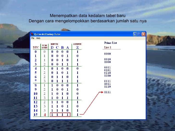 Menempatkan data kedalam tabel baru Dengan cara mengelompokkan berdasarkan jumlah satu nya