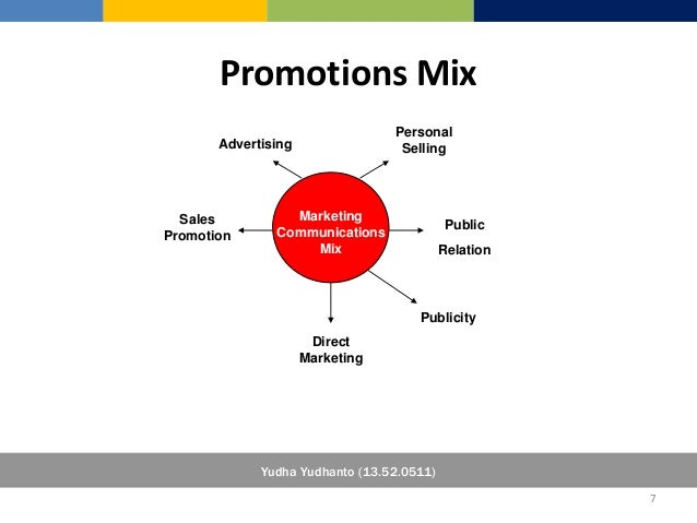 Promotion (part of Marketing Mix)