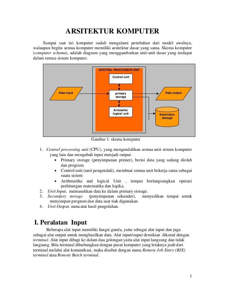 ARSITEKTUR KOMPUTER     Sampai saat ini komputer sudah mengalami perubahan dari model awalnya,walaupun begitu semua komput...