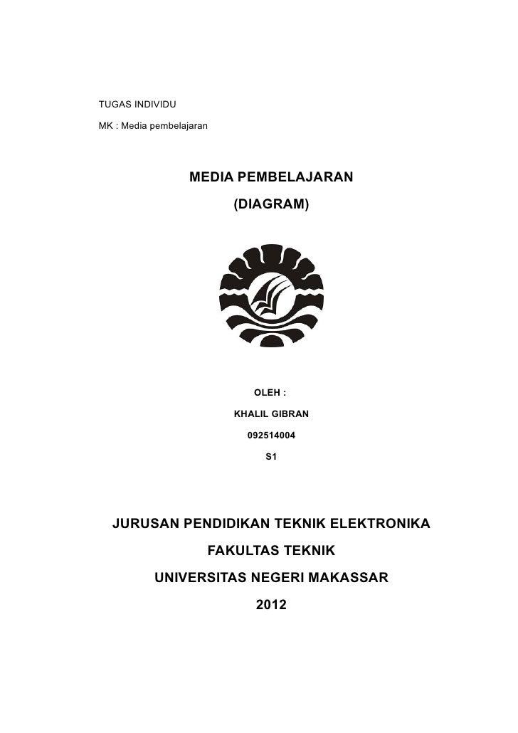 TUGAS INDIVIDUMK : Media pembelajaran                   MEDIA PEMBELAJARAN                          (DIAGRAM)             ...