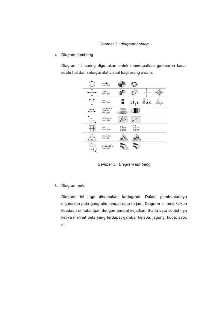 Media pembelajaran diagram 8 ccuart Choice Image