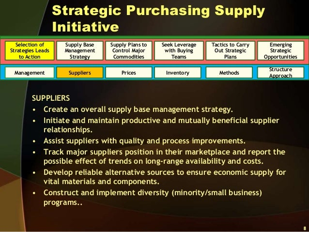 supplier relationships a strategic initiative The apple procurement website introduces suppliers to the 'supplier diversity' program, the sourcing process and supplier registration process.