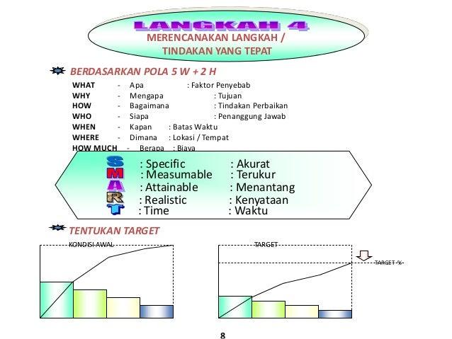 Tugas pengendalian kualitas scatter diagram penyebab 9 ccuart Gallery