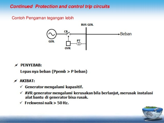 Protektive Relay Stability Reclosing Load Shedding And