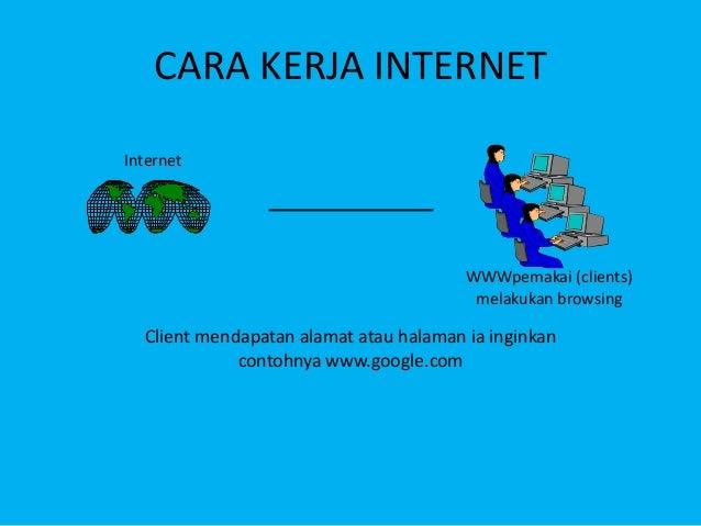 tik cara kerja internet