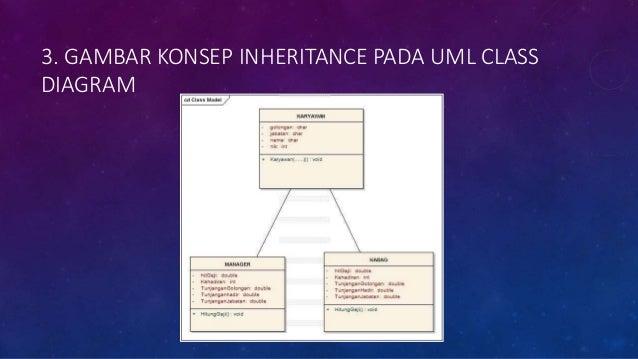Tugas 5 gambar konsep inheritance pada uml class diagram ccuart Gallery