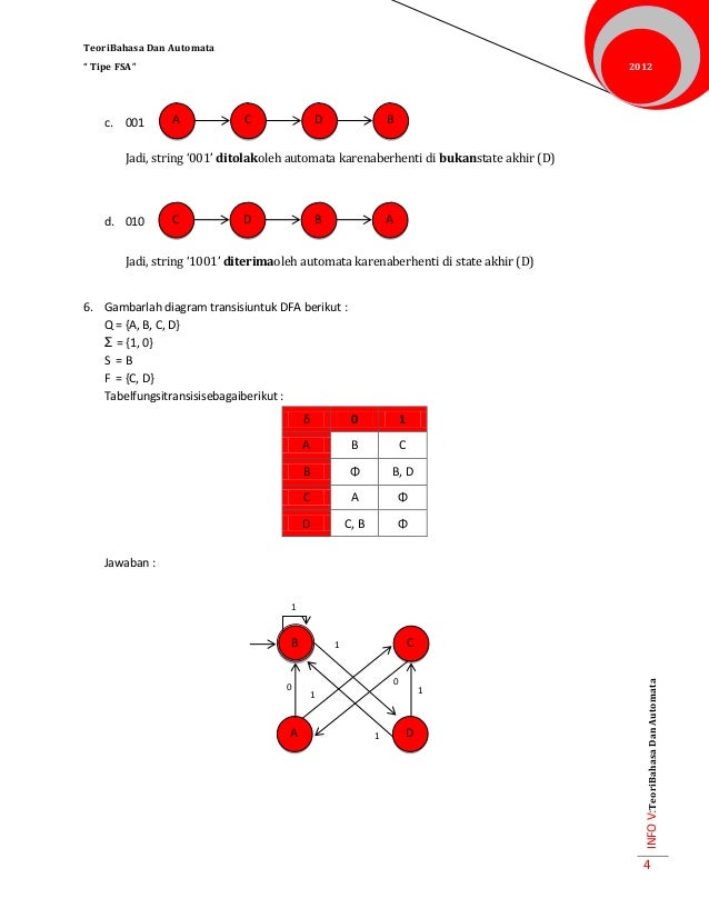 teori bahasa dan automata