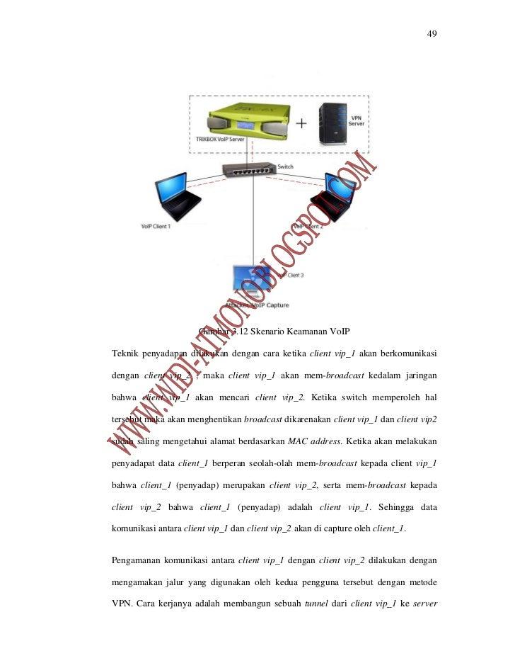 Voip 67 728gcb1251151714 ccuart Choice Image
