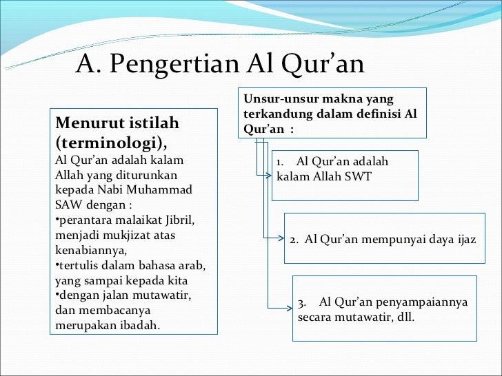 Tugas Al Quran Hadist Power Point