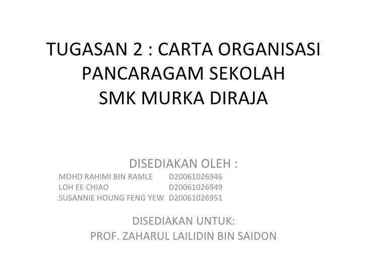 TUGASAN 2 : CARTA ORGANISASI PANCARAGAM SEKOLAH SMK MURKA DIRAJA DISEDIAKAN OLEH : MOHD RAHIMI BIN RAMLE  D20061026946 LOH...