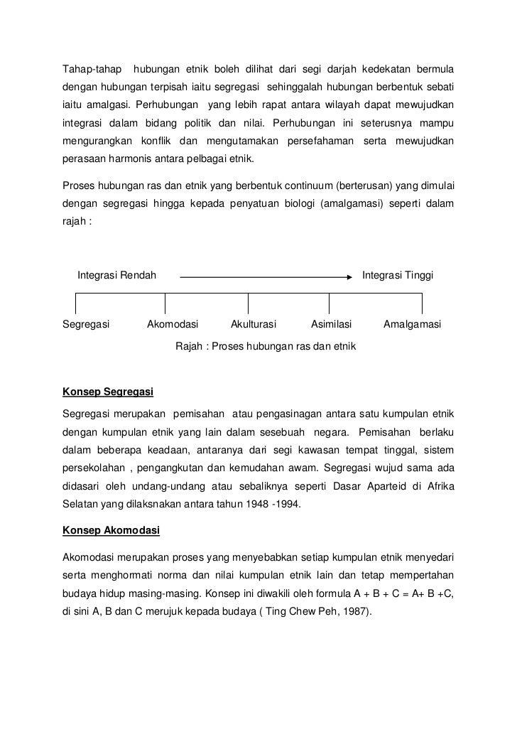 Tugasan hubungan etnik Slide 3