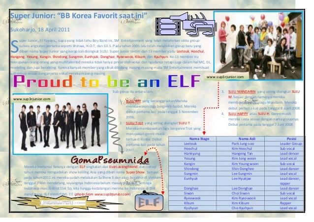 """Super Junior: """"BB Korea Favorit saat ini"""" Sukoharjo, 18 April 2011  S  uper Junior,,!!! Yayaya,, siapa yang tidak tahu Boy..."""