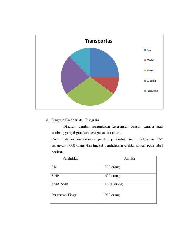 Tugas bahasa indonesia makalah 13 d diagram ccuart Gallery