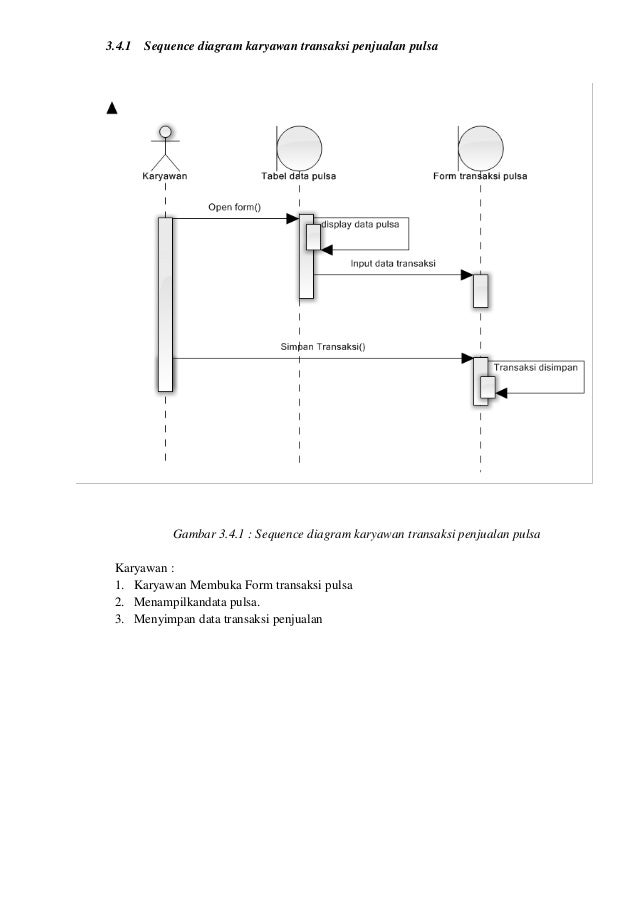 Tugas besar anper 11 341 sequence diagram ccuart Gallery
