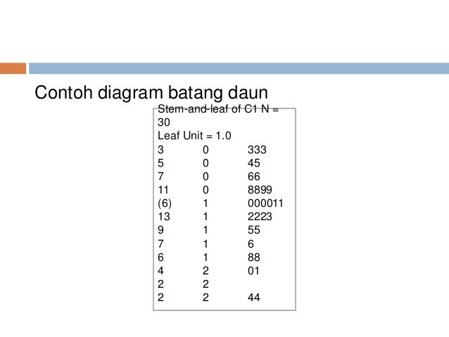 Statistika industri 25 contoh diagram ccuart Choice Image