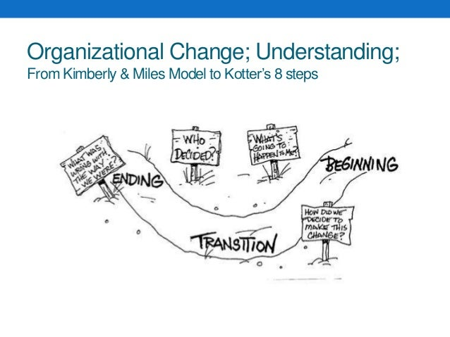 a discussion on the process of change in an organisation Sometimes, process improvement and redesign might propel an organization into full-scale change, such as moving toward a matrix or, process based management organizationto completely align around process, your organization must consider the following areas.