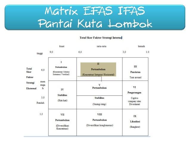 Profil Dan Analisis Swot Pantai Kuta Lombok