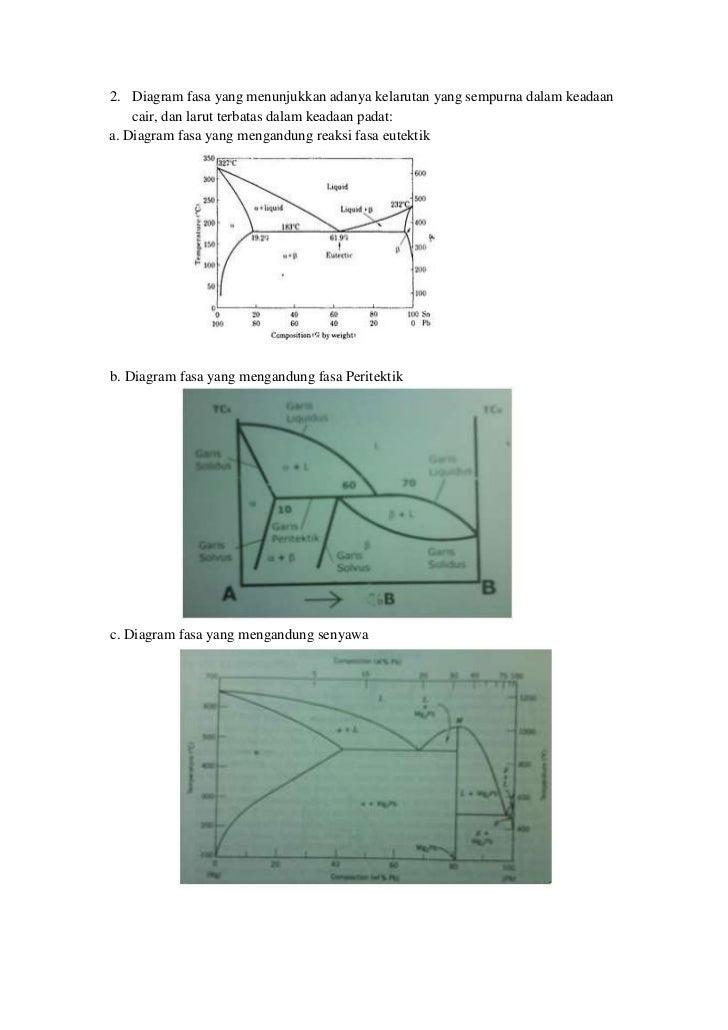 This is material diagram fasa cu ni 3 ccuart Choice Image