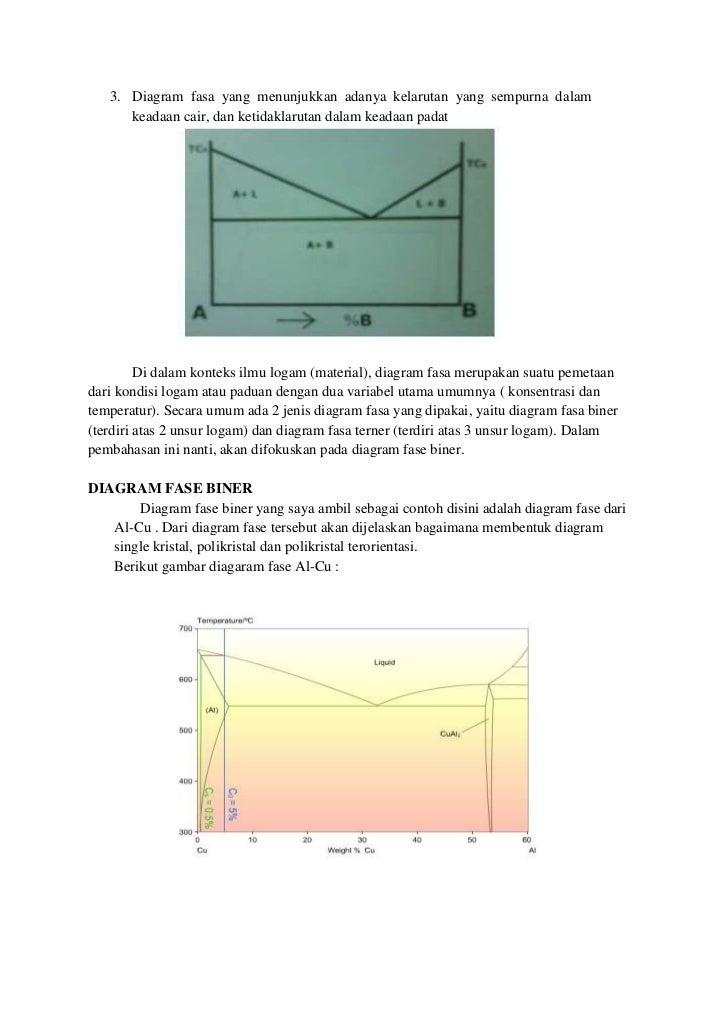 This is material diagram fasa yang mengandung senyawa 4 ccuart Choice Image