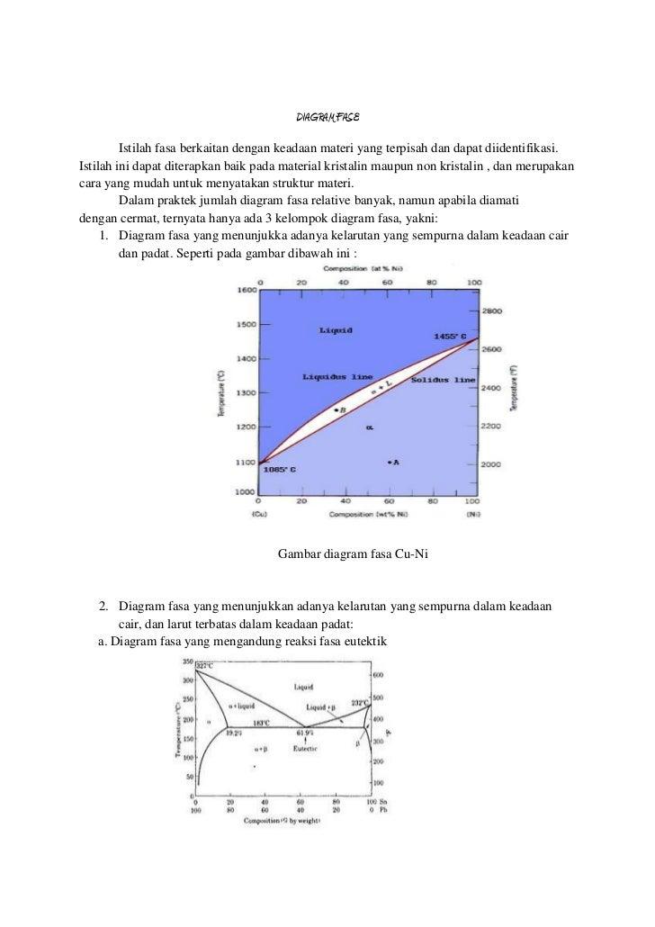 This is my material diagram fase istilah fasa berkaitan dengan keadaan materi yang terpisah dan dapat diidentifikasi ccuart Images