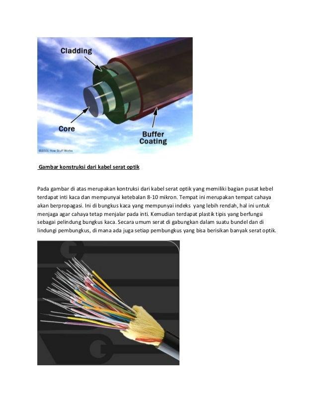 Image Result For Konstruksi Fiber Optik