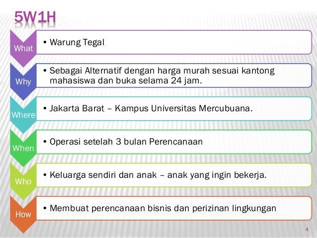 business plan 5w1h