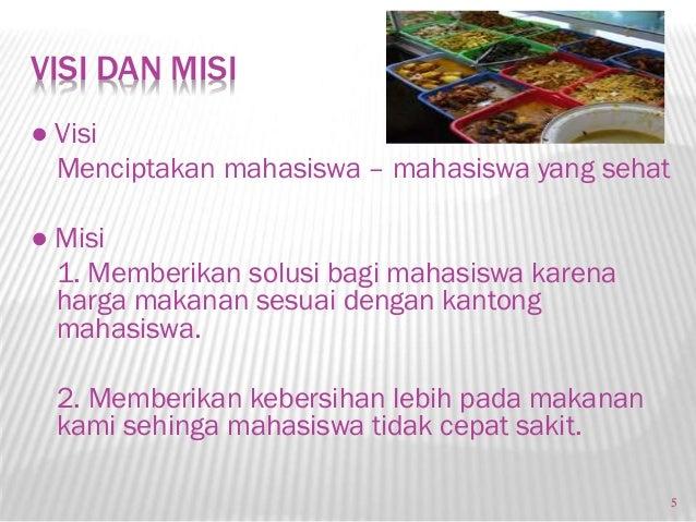 Contoh Business Plan Makanan