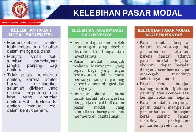 Pasar Modal Hukum Bisnis