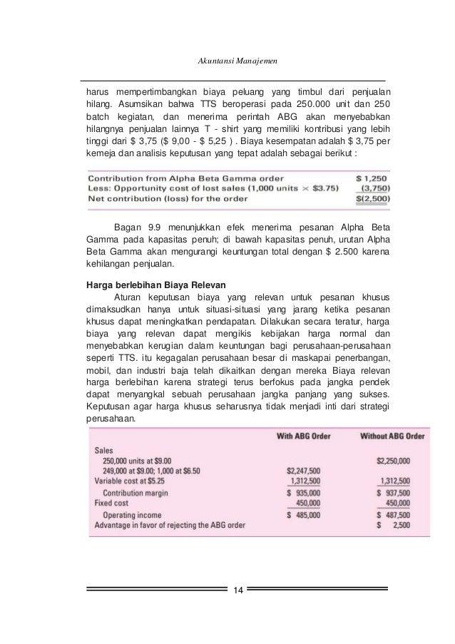 Kunci Jawaban Akuntansi Biaya Mulyadi Edisi 5 Bab 6 Guru Galeri