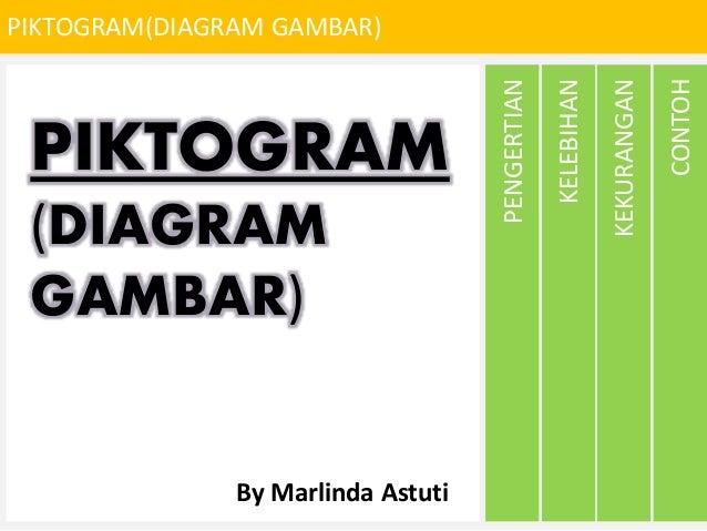 Piktogram diagram gambar piktogramdiagram gambar contoh kekurangan kelebihan pengertian piktogram diagram gambar by marlinda ccuart Gallery