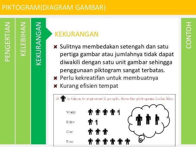 Piktogram diagram gambar piktogramdiagram gambar contoh ccuart Choice Image