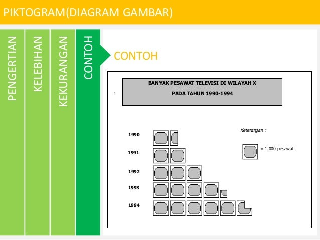 Piktogram diagram gambar piktogramdiagram gambar kekurangan kelebihan pengertian contoh ccuart Choice Image
