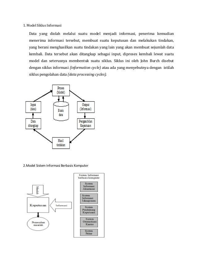 1. Model Siklus InformasiData yang diolah melalui suatu model menjadi informasi, penerima kemudianmenerima informasi terse...