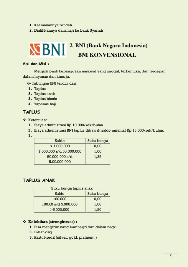 Contoh Surat Kuasa Bank Bni - Fragrance Coupon