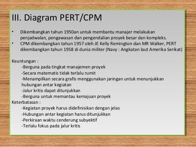 Tugas perencanaan 14 contoh diagram pertcpmkejadian ccuart Image collections