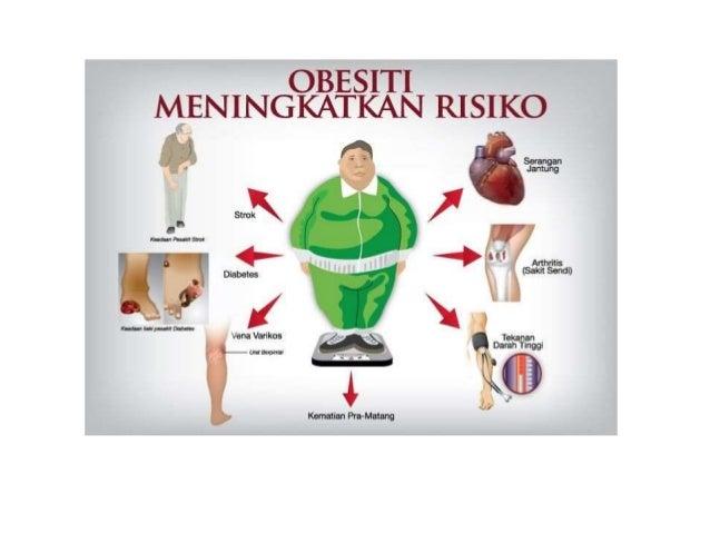7 Hari Rencana Diet untuk Obesitas