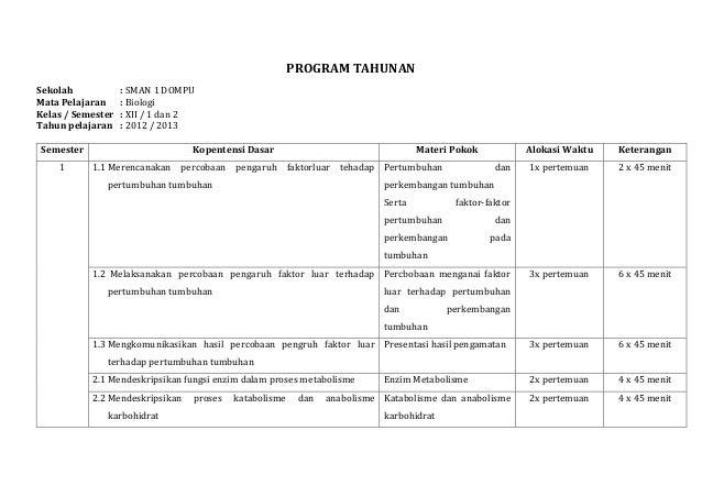 PROGRAM TAHUNANSekolah            : SMAN 1 DOMPUMata Pelajaran     : BiologiKelas / Semester   : XII / 1 dan 2Tahun pelaja...