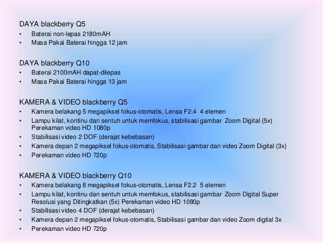 DAYA blackberry Q5  • Baterai non-lepas 2180mAH  • Masa Pakai Baterai hingga 12 jam  DAYA blackberry Q10  • Baterai 2100mA...