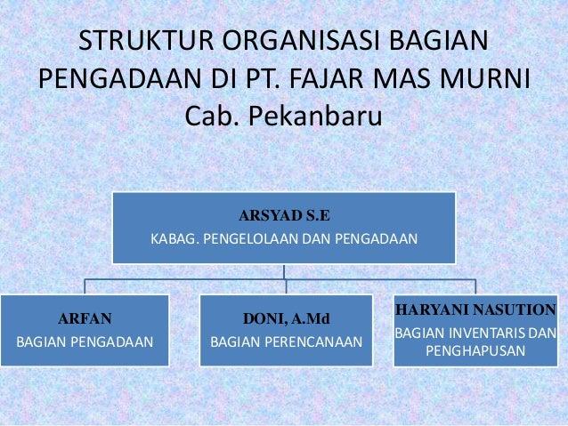 STRUKTUR ORGANISASI BAGIAN PENGADAAN DI PT. FAJAR MAS MURNI Cab. Pekanbaru ARSYAD S.E KABAG. PENGELOLAAN DAN PENGADAAN ARF...