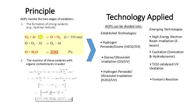 Advanced Oxidation Process For Industrial Water Treatment