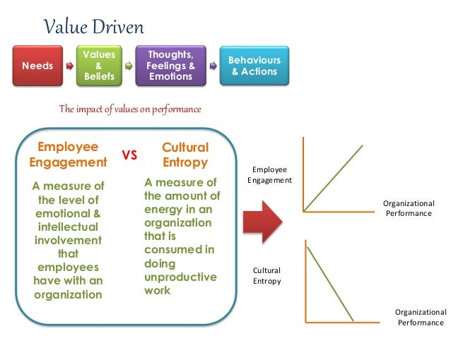 value driven organizations essay Importance of vision, mission, and values in strategic direction - james tallant - essay - business economics - company formation, business plans - publish your.