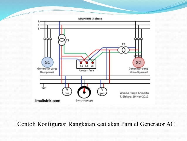 Tugas Ttl Generator Ac Paralel