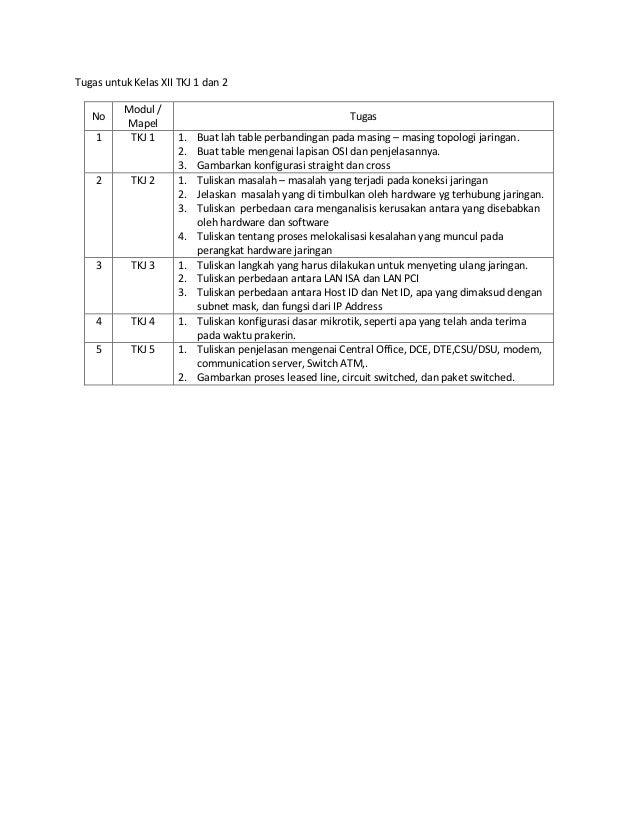 Tugas untuk Kelas XII TKJ 1 dan 2 No Modul / Mapel Tugas 1 TKJ 1 1. Buat lah table perbandingan pada masing – masing topol...
